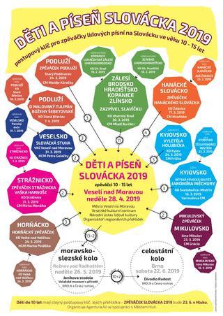 Děti a píseň Slovácka 2019.jpg